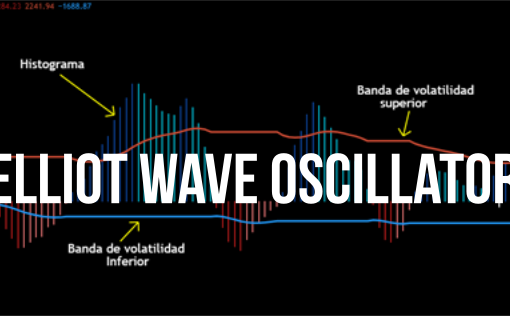 Elliot Wave Oscillator